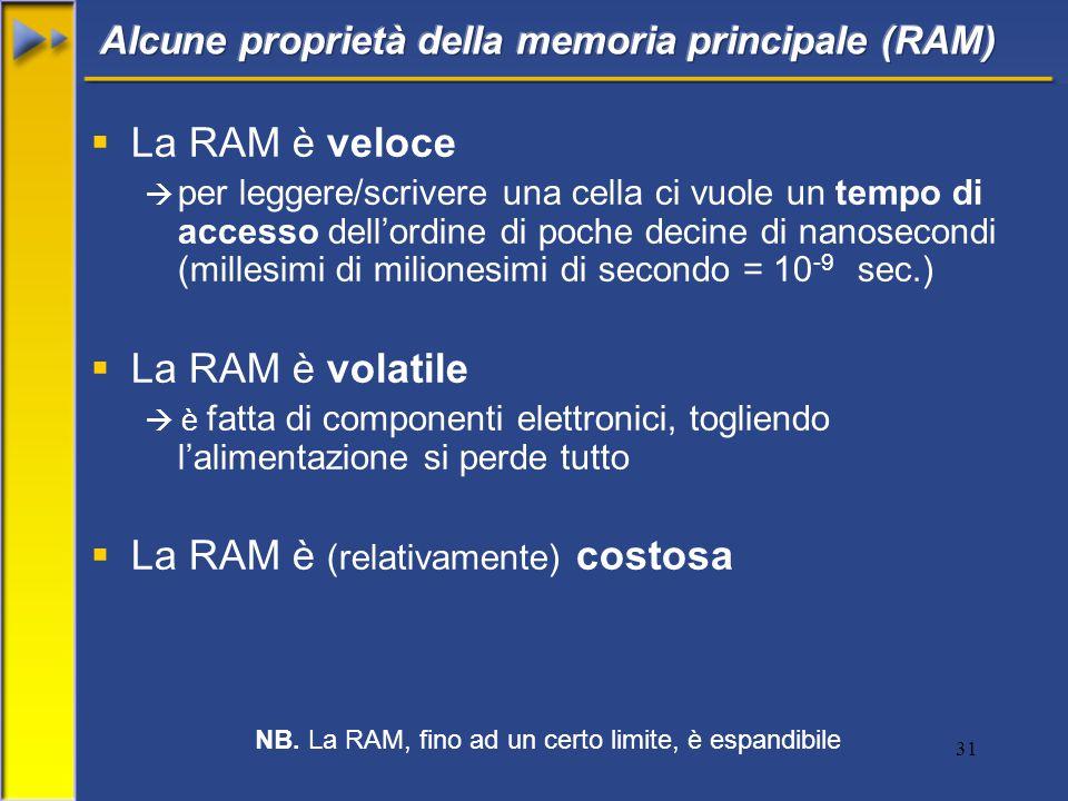31  La RAM è veloce  per leggere/scrivere una cella ci vuole un tempo di accesso dell'ordine di poche decine di nanosecondi (millesimi di milionesimi di secondo = 10 -9 sec.)  La RAM è volatile  è fatta di componenti elettronici, togliendo l'alimentazione si perde tutto  La RAM è (relativamente) costosa NB.