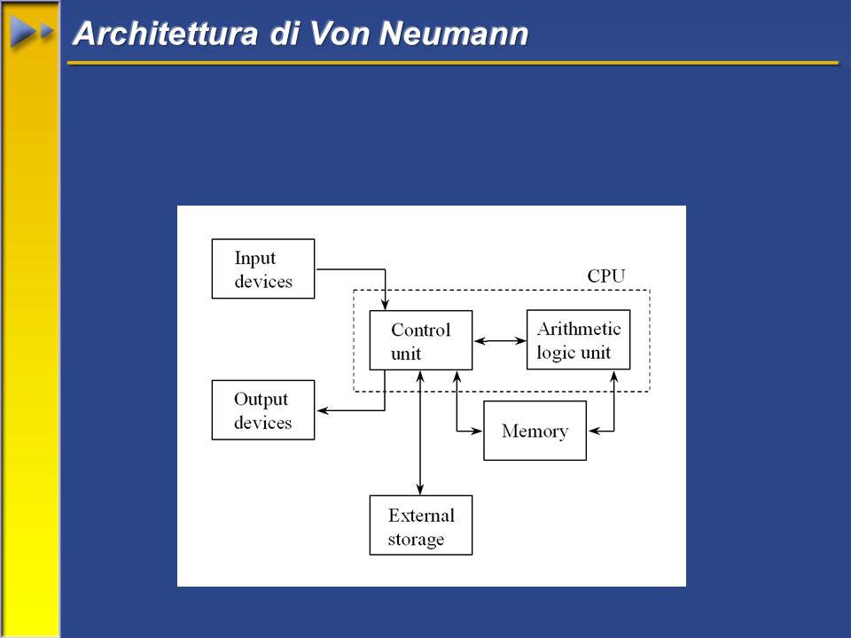 27  Insieme alla CPU forma l'Unità Centrale di un elaboratore  Conserva i programmi e i dati usati dalla CPU  Sequenza di celle  ad ogni cella è associato un indirizzo (un numero progressivo a partire da 0, codificato in binario)