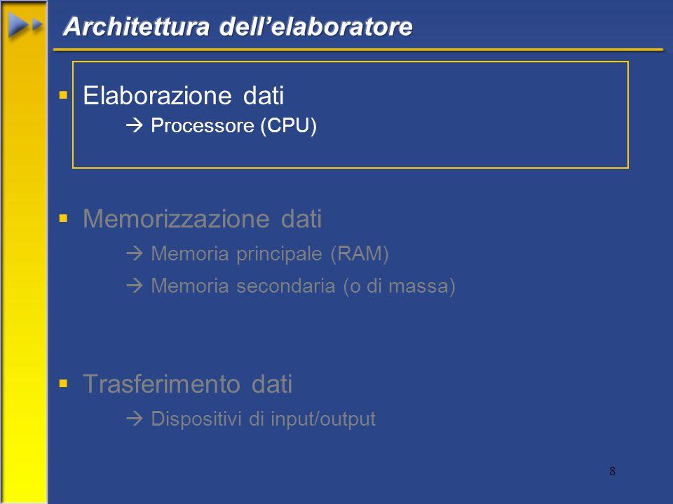 8  Elaborazione dati  Processore (CPU)  Memorizzazione dati  Memoria principale (RAM)  Memoria secondaria (o di massa)  Trasferimento dati  Dispositivi di input/output
