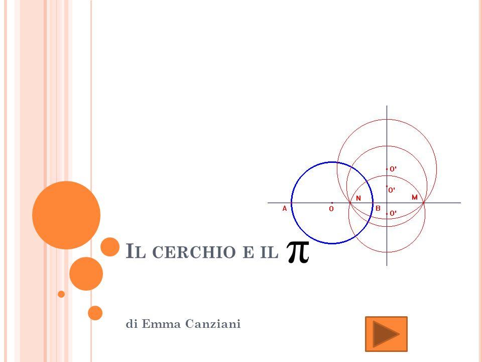 I L CERCHIO IN GENERALE Nella geometria piana, il cerchio è quella porzione di piano delimitata da una circonferenza, la circonferenza è costituta da tutti i punti che distano la stessa misura dal centro.