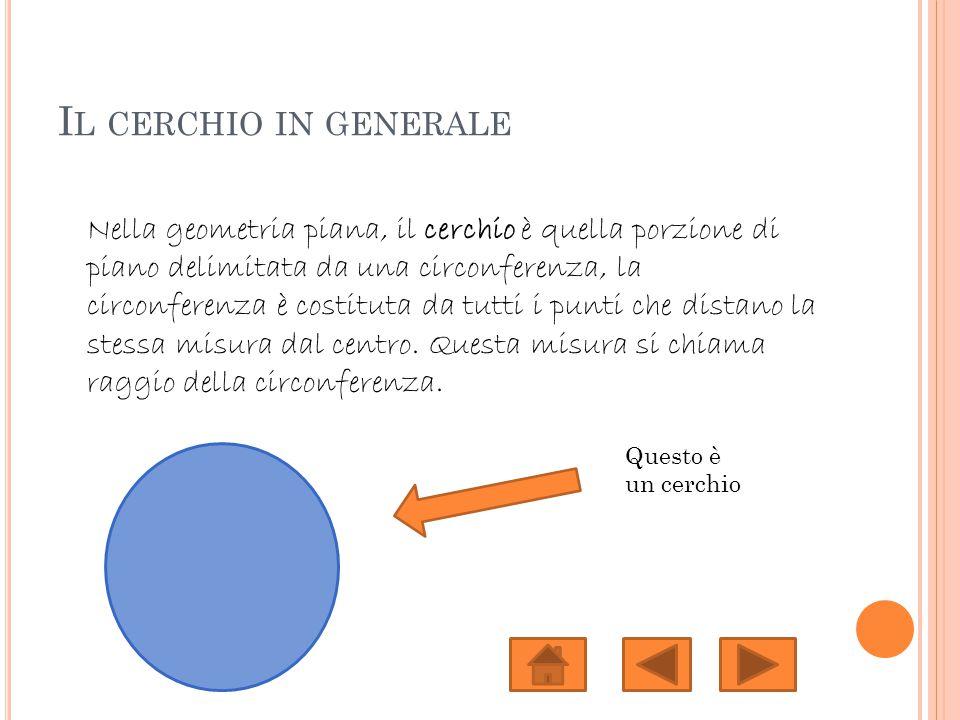 IL IN GENERALE La costante matematica π è utilizzata moltissimo in matematica e fisica.