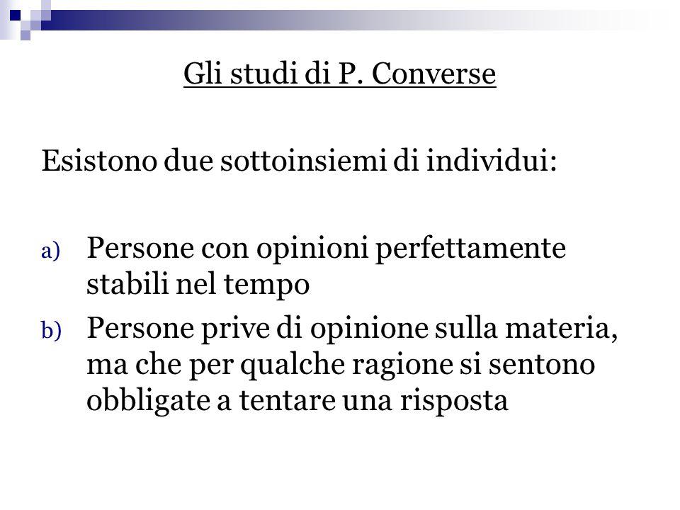 Gli studi di P. Converse Esistono due sottoinsiemi di individui: a) Persone con opinioni perfettamente stabili nel tempo b) Persone prive di opinione