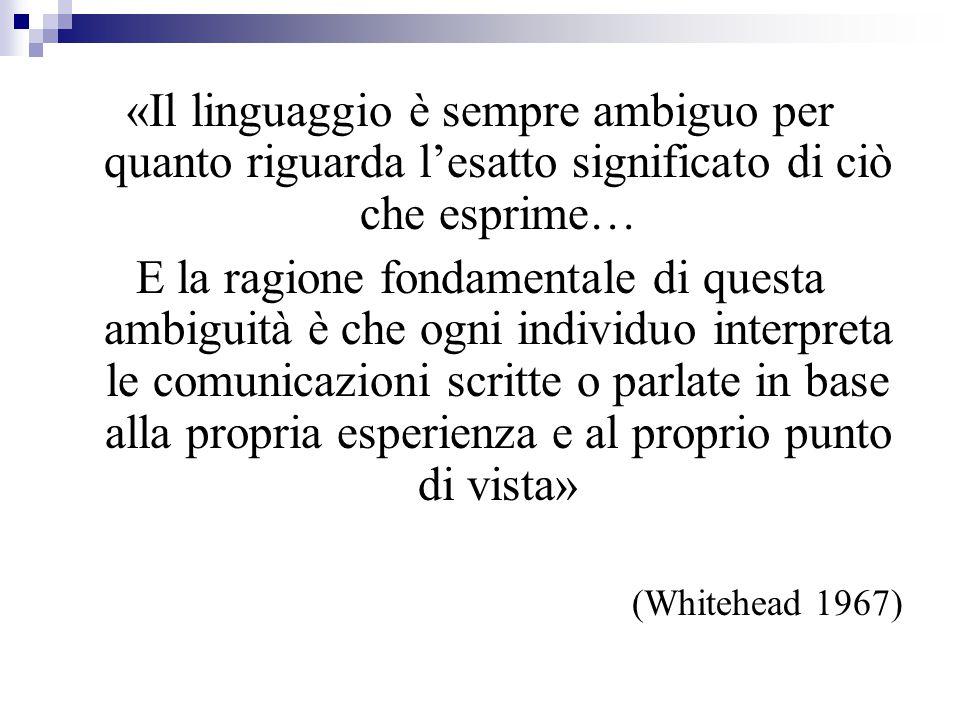 «Il linguaggio è sempre ambiguo per quanto riguarda l'esatto significato di ciò che esprime… E la ragione fondamentale di questa ambiguità è che ogni