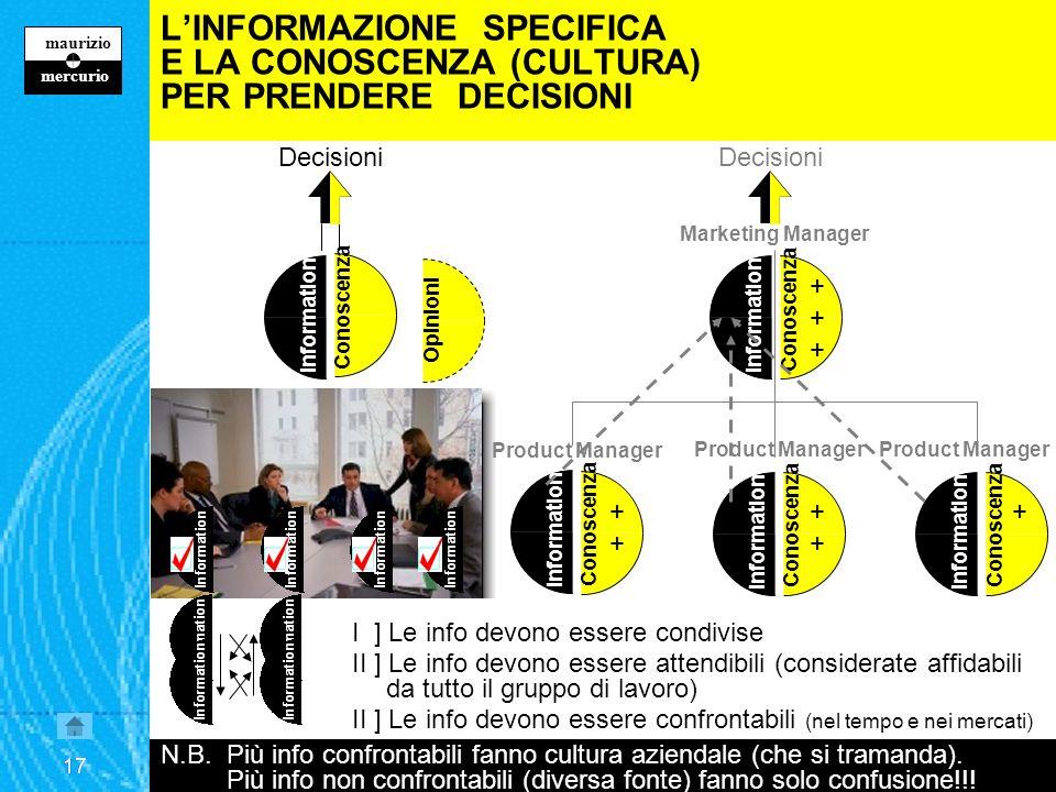16 maurizio z mercurio 16 SECONDO ME I CONSUMI DI BIRRA IN ITALIA SONO 16.700.000 LITRI OpinioniFatti Fonte: ASSOBIRRA Attenzione!………..
