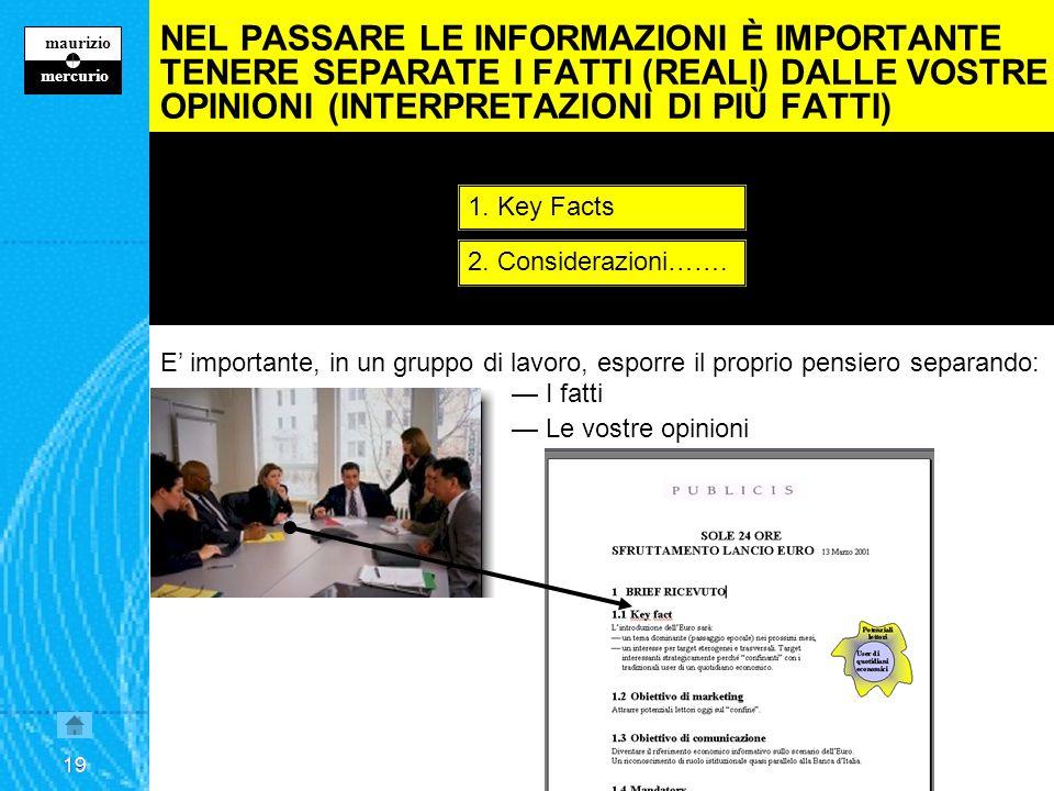 18 maurizio z mercurio 18 Opinioni InfoFatti FATTI (CERTEZZE) E OPINIONI (CONGETTURE DELLA VOSTRA MENTE) N.B.