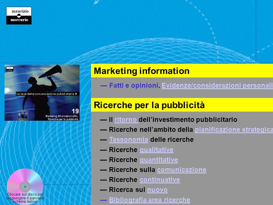 19 Marketing Information utile. Ricerche per la pubblicità.