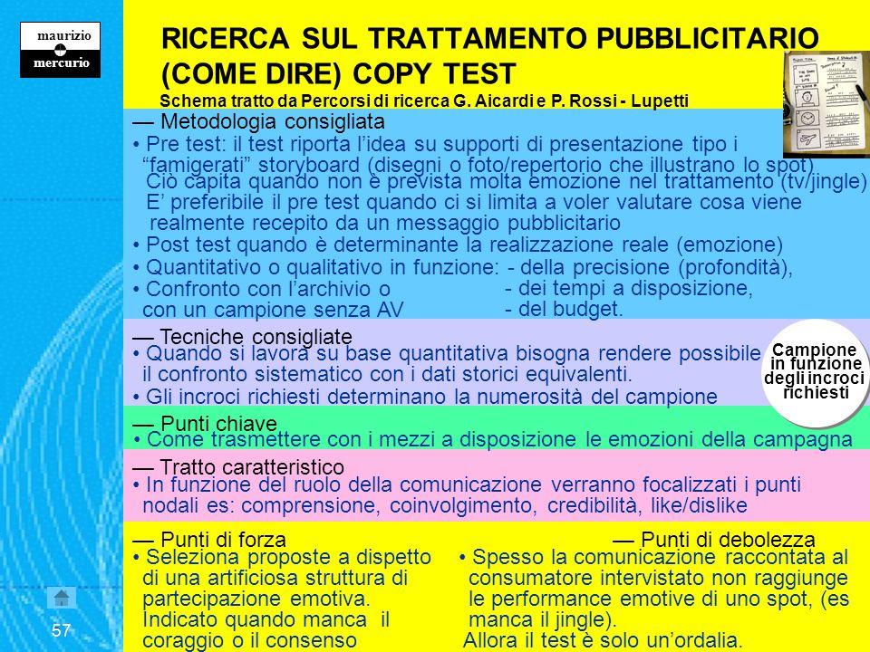 56 maurizio z mercurio 56 IMPORTANZA DI UN COPY TEST PENSIERO MALIZIOSO: L'addetto ai lavori sviluppa una sensibilità che supera spesso gli strumenti diagnostici a prezzi contenuti sulla comunicazione.