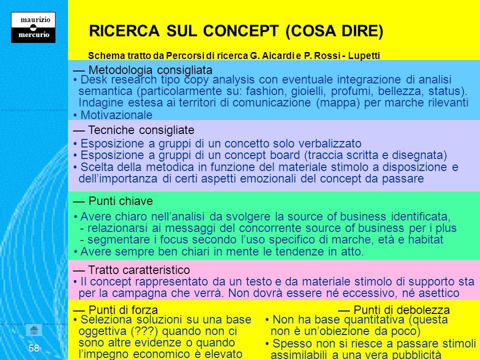 57 maurizio z mercurio 57 RICERCA SUL TRATTAMENTO PUBBLICITARIO (COME DIRE) COPY TEST Schema tratto da Percorsi di ricerca G.