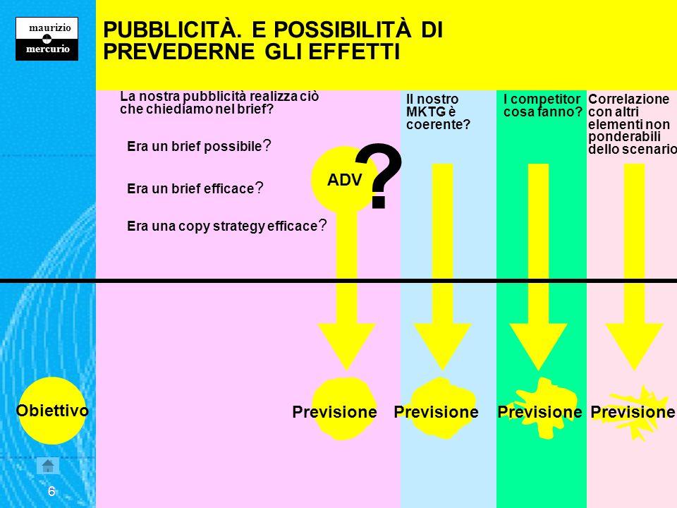 5 maurizio z mercurio 5 POSSIAMO CONDIVIDERE UN PRINCIPIO BASE PRIMA DI INIZIARE.