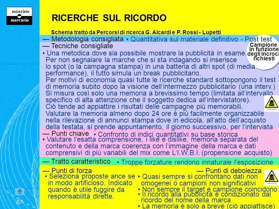 66 maurizio z mercurio 66 RICERCHE SULL'IMPATTO E SUL RICORDO Schema tratto da Percorsi di ricerca G.