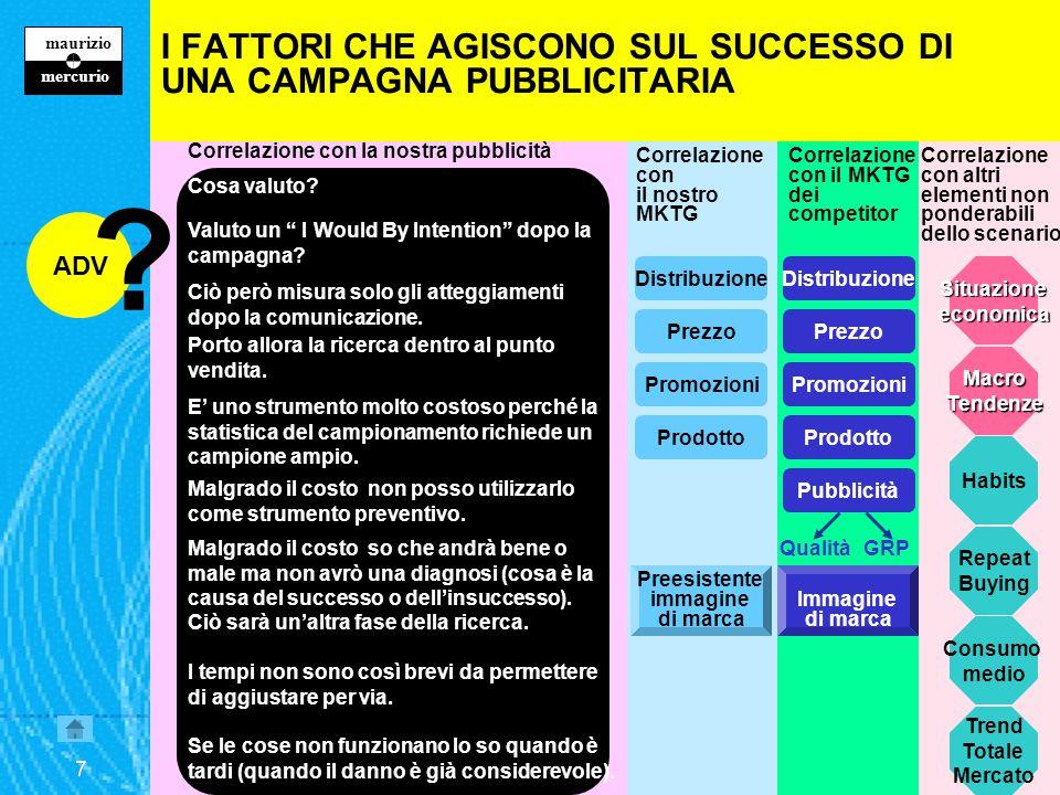 6 maurizio z mercurio 6 La nostra pubblicità realizza ciò che chiediamo nel brief.