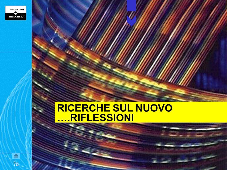 74 maurizio z mercurio 74 ESEMPIO DI TRACKING Pubblicità della Marca A Pubblicità della Marca B Ricordo della Marca A Ricordo della Marca B Quota di mercato Marca A Quota di mercato Marca B