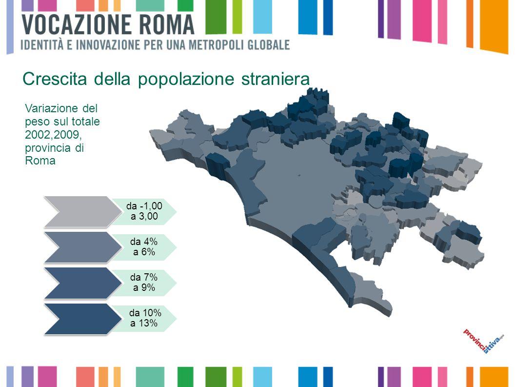 da -1,00 a 3,00 da 4% a 6% da 7% a 9% da 10% a 13% Crescita della popolazione straniera Variazione del peso sul totale 2002,2009, provincia di Roma