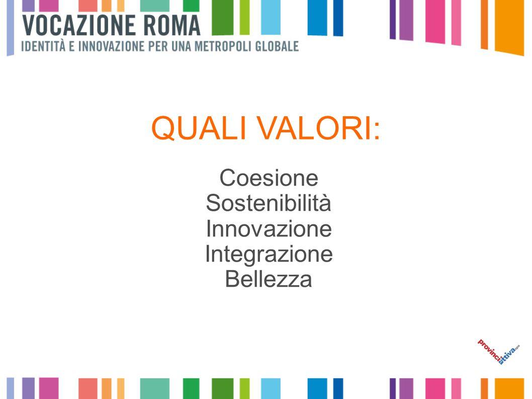 QUALI VALORI: Coesione Sostenibilità Innovazione Integrazione Bellezza