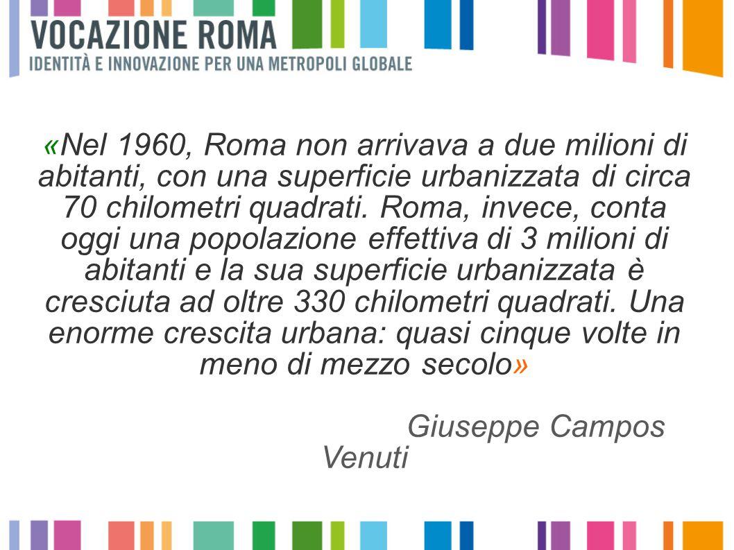 da -9,0 % a -5,0 % da -4,0 % a -1,0 % da 2,0 % a 3,0 % da 4,0 % a 6,0 % Crescita della poplazione giovanile Variazione del peso sul totale 2002,2009, provincia di Roma
