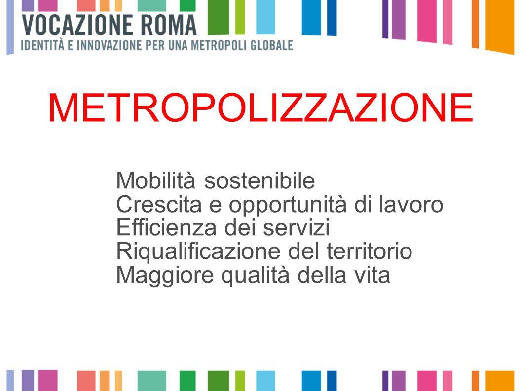 METROPOLIZZAZIONE Mobilità sostenibile Crescita e opportunità di lavoro Efficienza dei servizi Riqualificazione del territorio Maggiore qualità della vita