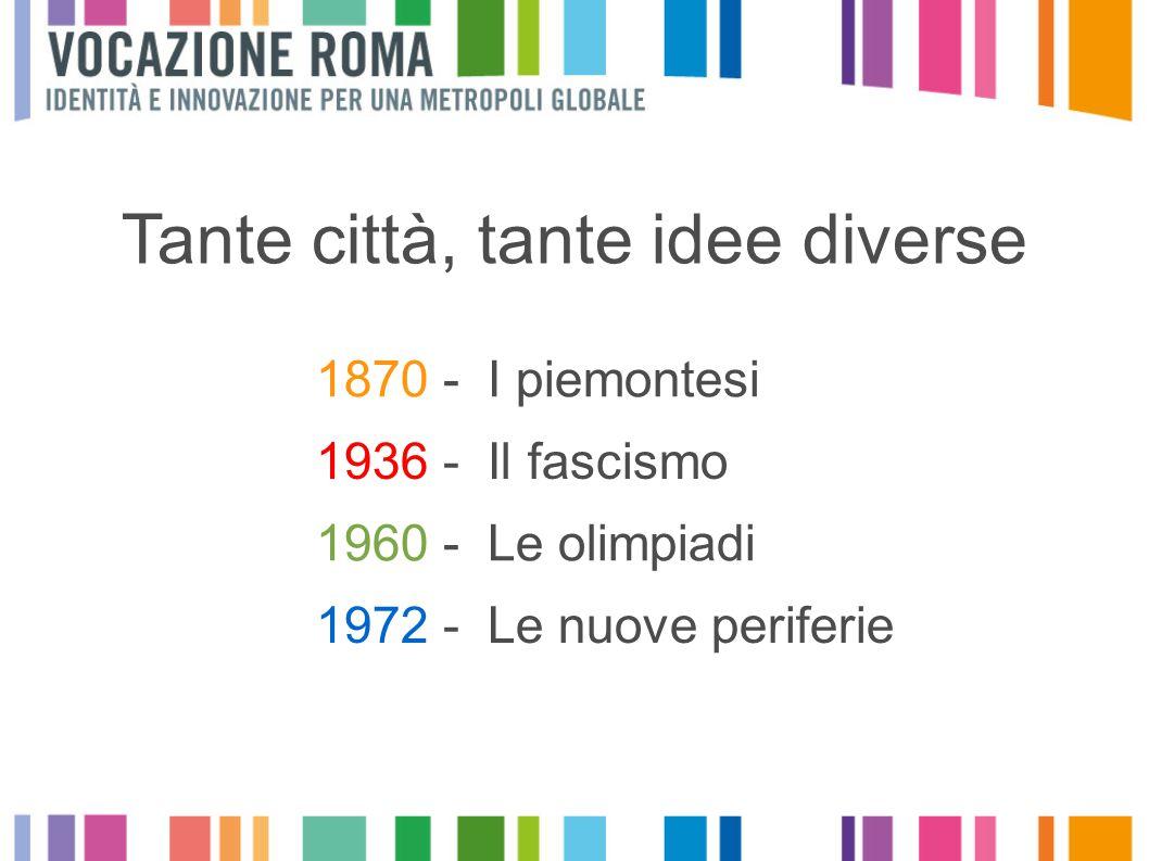 Tante città, tante idee diverse 1870 - I piemontesi 1936 - Il fascismo 1960 - Le olimpiadi 1972 - Le nuove periferie