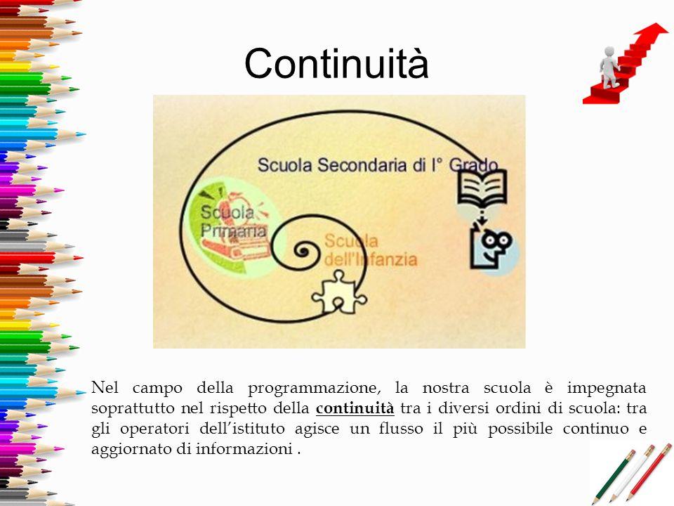 Continuità Nel campo della programmazione, la nostra scuola è impegnata soprattutto nel rispetto della continuità tra i diversi ordini di scuola: tra