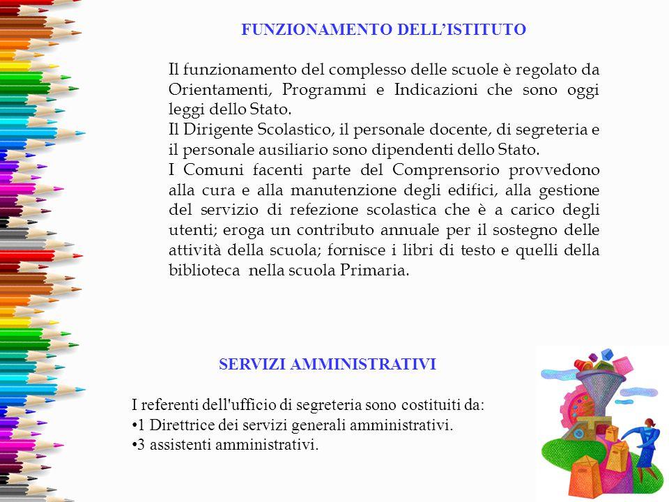 FUNZIONAMENTO DELL'ISTITUTO Il funzionamento del complesso delle scuole è regolato da Orientamenti, Programmi e Indicazioni che sono oggi leggi dello