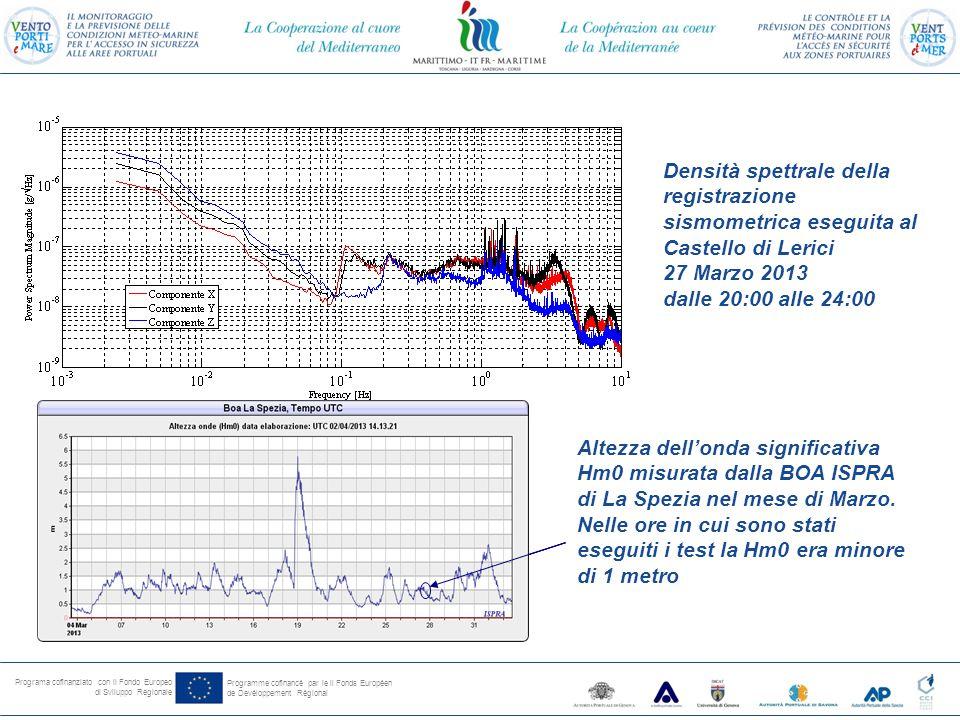 Programa cofinanziato con il Fondo Europeo di Sviluppo Regionale Programme cofinancé par le il Fonds Européen de Devéloppement Régional Densità spettrale della registrazione sismometrica eseguita al Castello di Lerici 27 Marzo 2013 dalle 20:00 alle 24:00 Altezza dell'onda significativa Hm0 misurata dalla BOA ISPRA di La Spezia nel mese di Marzo.