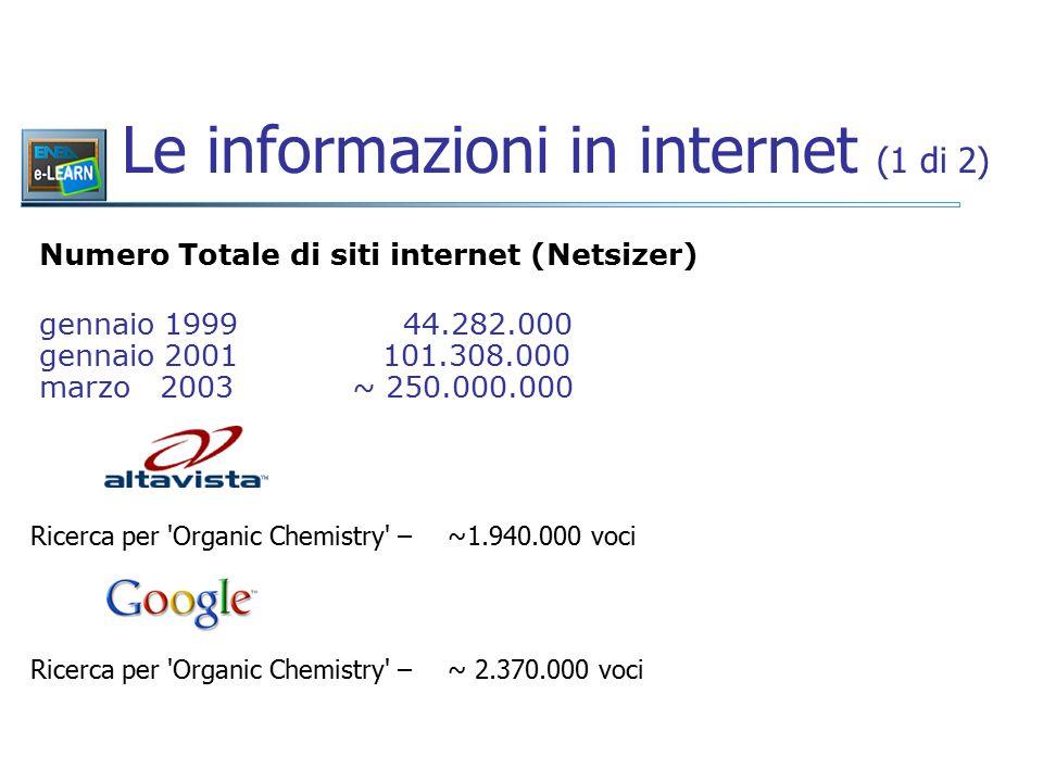 Le informazioni in internet (1 di 2) Numero Totale di siti internet (Netsizer) gennaio 1999 44.282.000 gennaio 2001 101.308.000 marzo 2003~ 250.000.000 Ricerca per Organic Chemistry –~ 2.370.000 voci Ricerca per Organic Chemistry –~1.940.000 voci