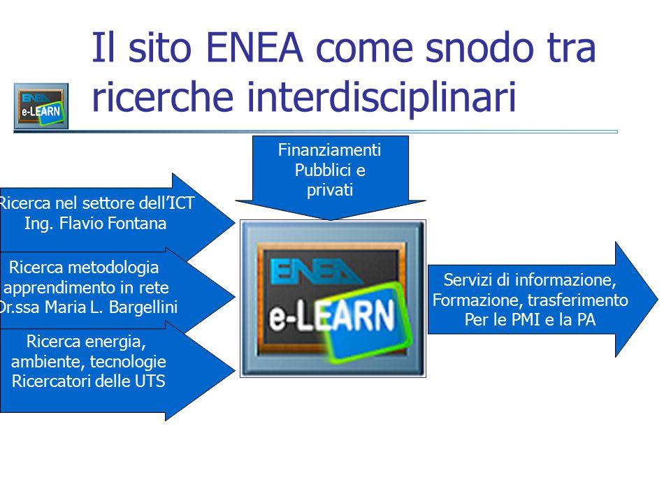 Il sito ENEA come snodo tra ricerche interdisciplinari Ricerca nel settore dell'ICT Ing. Flavio Fontana Ricerca metodologia apprendimento in rete Dr.s