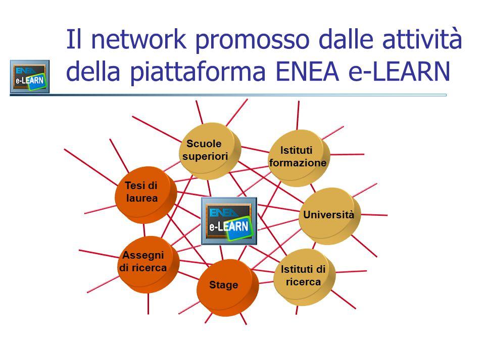 Il network promosso dalle attività della piattaforma ENEA e-LEARN Stage Scuole superiori Istituti formazione Università Istituti di ricerca Assegni di ricerca Tesi di laurea ENEA E-LEARN Scuole superiori Istituti formazione Università Istituti di ricerca Assegni di ricerca Tesi di laurea ENEA E-LEARN