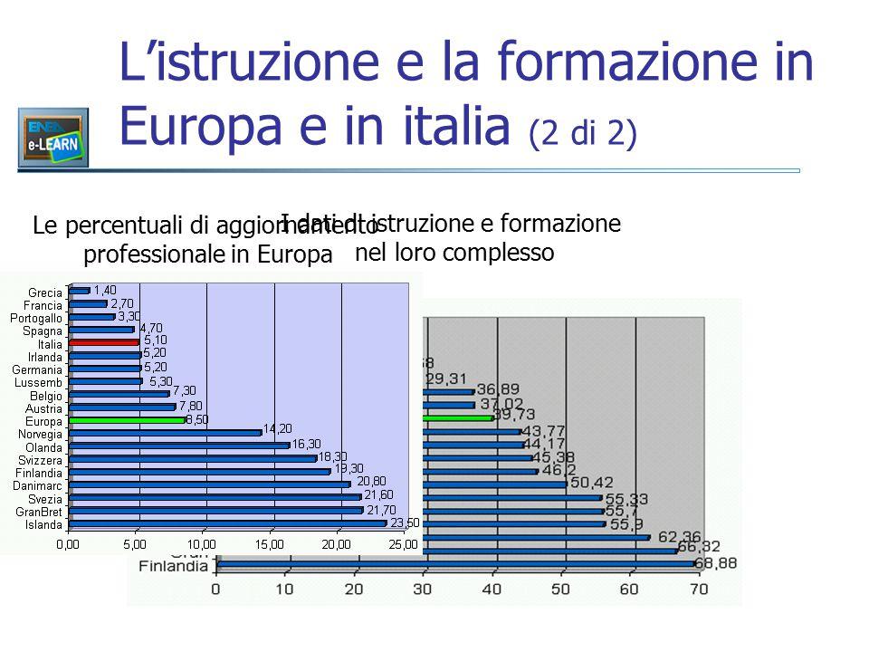 L'istruzione e la formazione in Europa e in italia (2 di 2) I dati di istruzione e formazione nel loro complesso Le percentuali di aggiornamento professionale in Europa