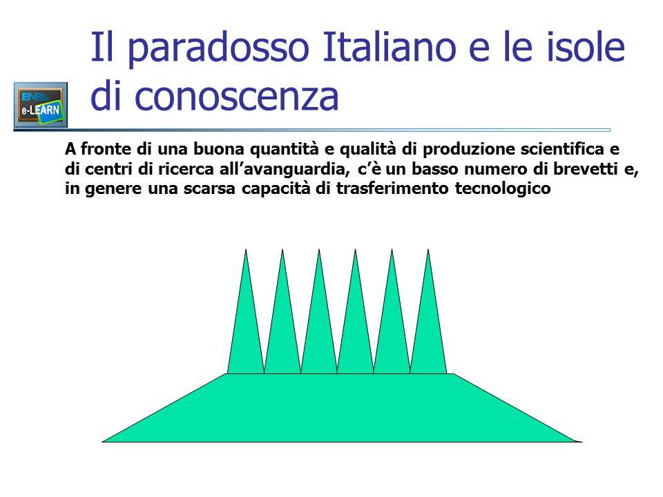 Il paradosso Italiano e le isole di conoscenza A fronte di una buona quantità e qualità di produzione scientifica e di centri di ricerca all'avanguardia, c'è un basso numero di brevetti e, in genere una scarsa capacità di trasferimento tecnologico