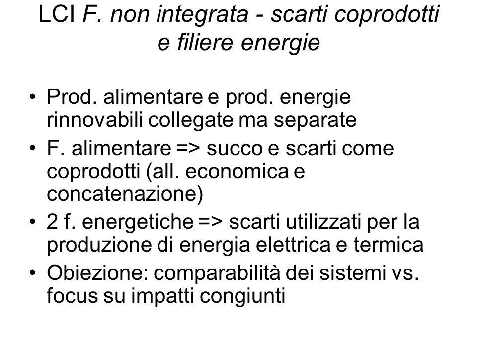 LCI F. non integrata - scarti coprodotti e filiere energie Prod.