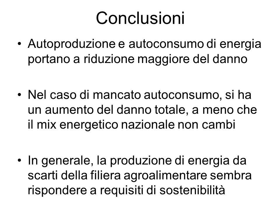 Conclusioni Autoproduzione e autoconsumo di energia portano a riduzione maggiore del danno Nel caso di mancato autoconsumo, si ha un aumento del danno totale, a meno che il mix energetico nazionale non cambi In generale, la produzione di energia da scarti della filiera agroalimentare sembra rispondere a requisiti di sostenibilità