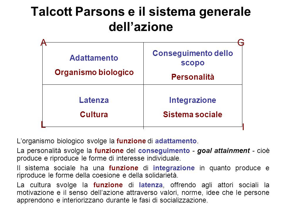 Talcott Parsons e il sistema generale dell'azione L'organismo biologico svolge la funzione di adattamento. La personalità svolge la funzione del conse