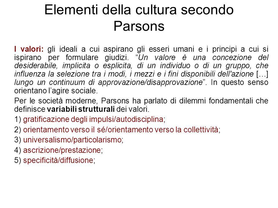 """Elementi della cultura secondo Parsons I valori: gli ideali a cui aspirano gli esseri umani e i principi a cui si ispirano per formulare giudizi. """"Un"""