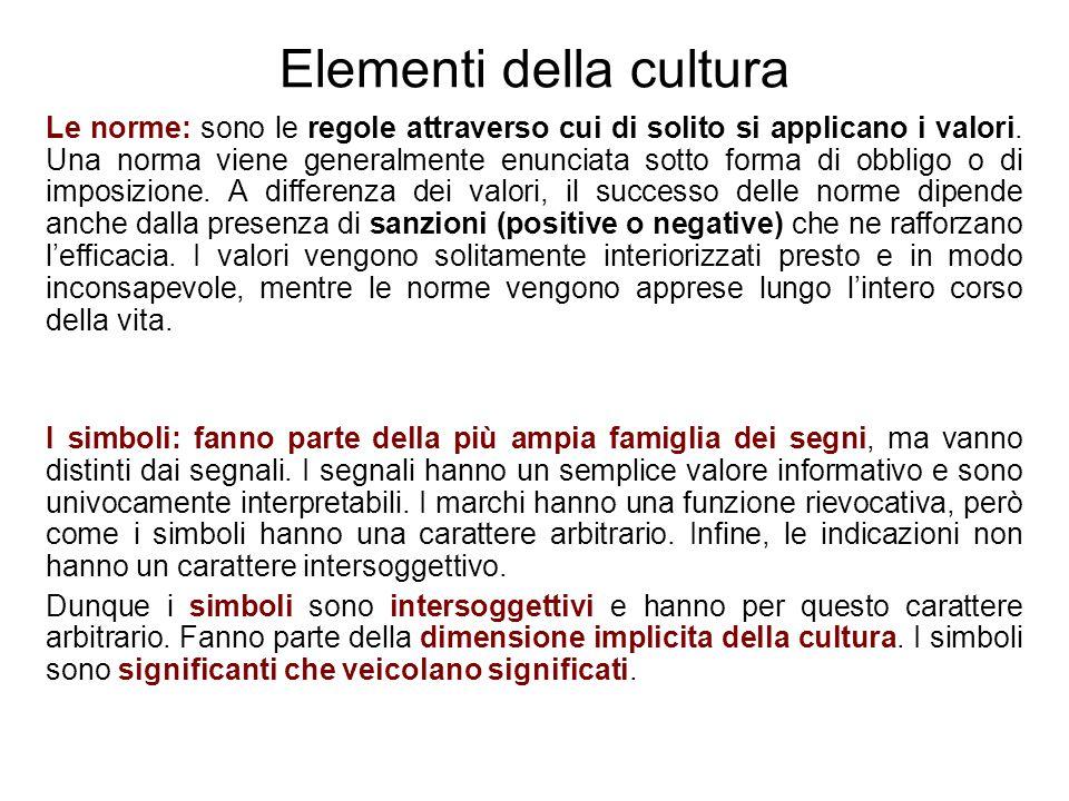 Elementi della cultura Le norme: sono le regole attraverso cui di solito si applicano i valori. Una norma viene generalmente enunciata sotto forma di