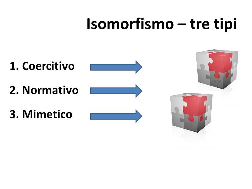 Isomorfismo – tre tipi 1. Coercitivo 2. Normativo 3. Mimetico