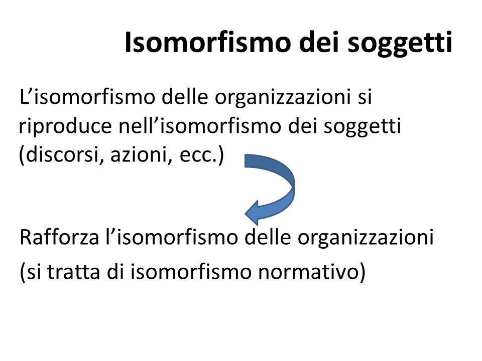 Isomorfismo dei soggetti L'isomorfismo delle organizzazioni si riproduce nell'isomorfismo dei soggetti (discorsi, azioni, ecc.) Rafforza l'isomorfismo