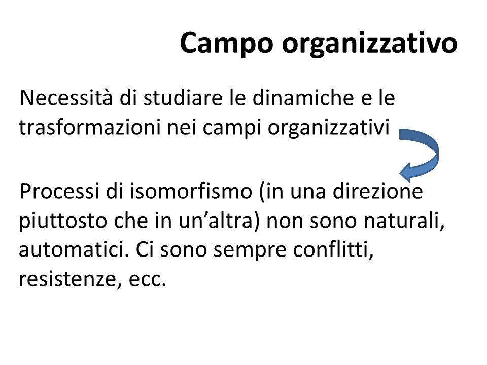Campo organizzativo Necessità di studiare le dinamiche e le trasformazioni nei campi organizzativi Processi di isomorfismo (in una direzione piuttosto