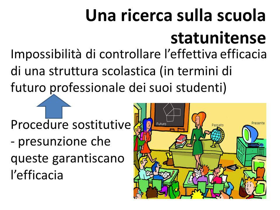 Una ricerca sulla scuola statunitense Impossibilità di controllare l'effettiva efficacia di una struttura scolastica (in termini di futuro professiona