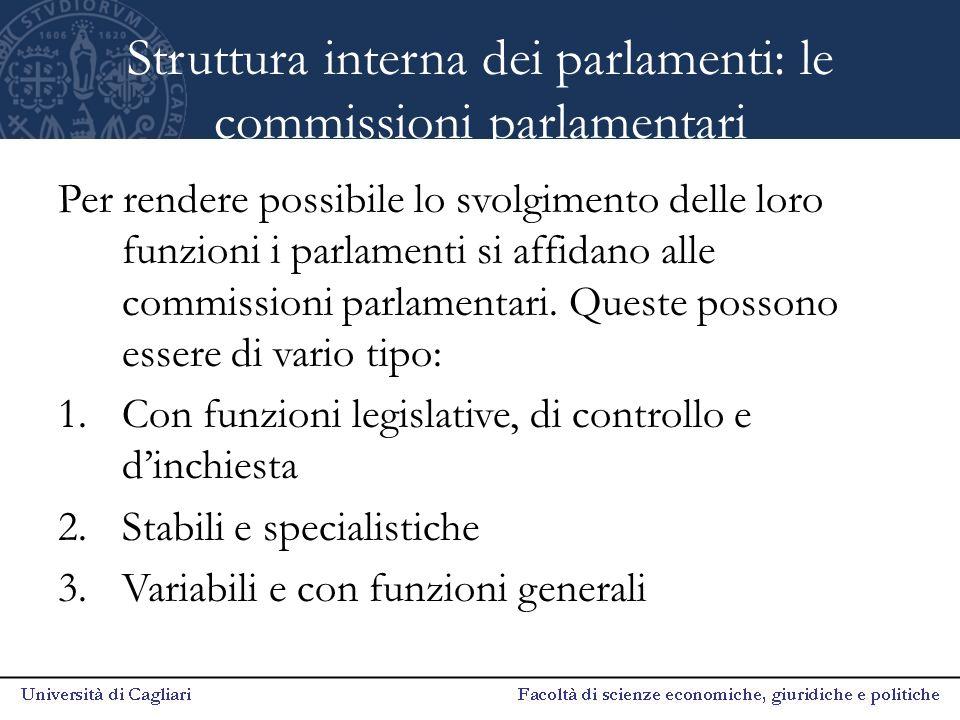 Struttura interna dei parlamenti: le commissioni parlamentari Per rendere possibile lo svolgimento delle loro funzioni i parlamenti si affidano alle c