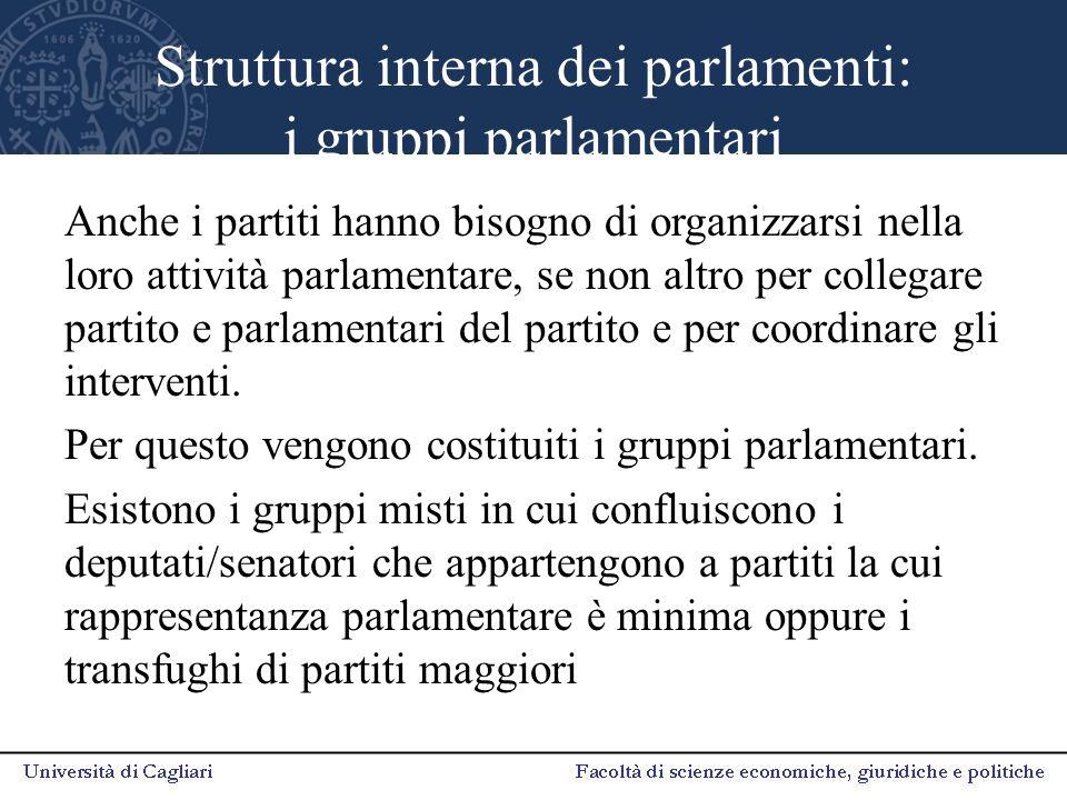 Struttura interna dei parlamenti: i gruppi parlamentari Anche i partiti hanno bisogno di organizzarsi nella loro attività parlamentare, se non altro p