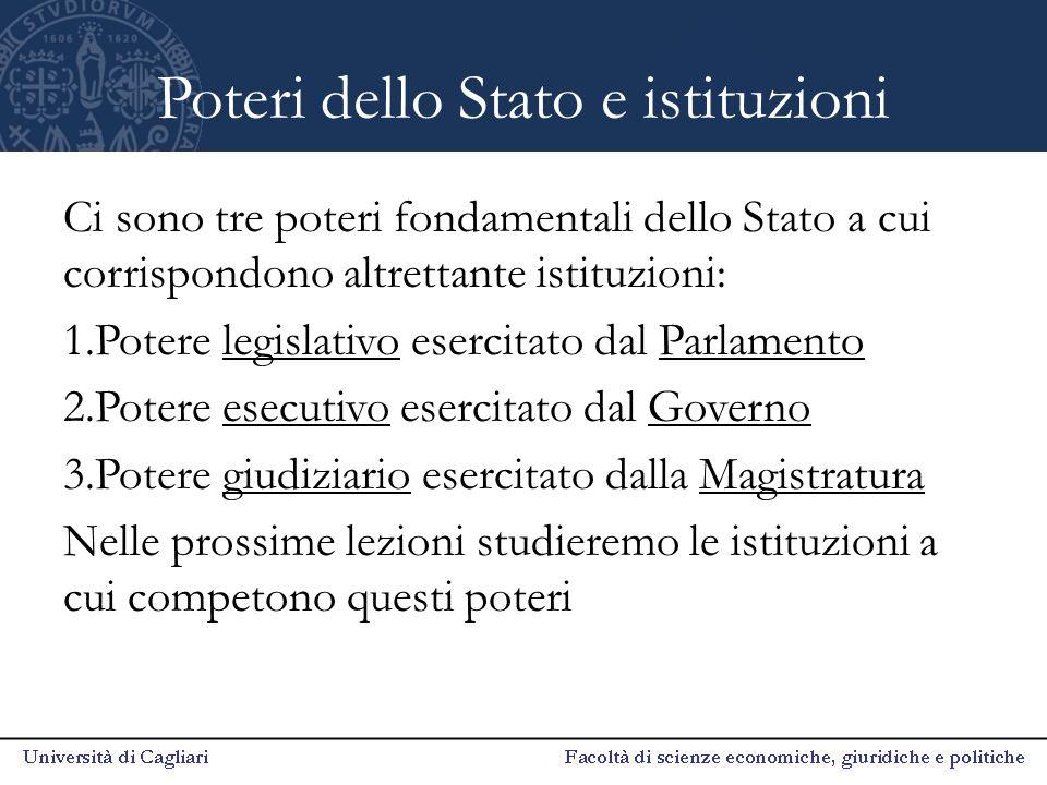 Poteri dello Stato e istituzioni Ci sono tre poteri fondamentali dello Stato a cui corrispondono altrettante istituzioni: 1.Potere legislativo esercit