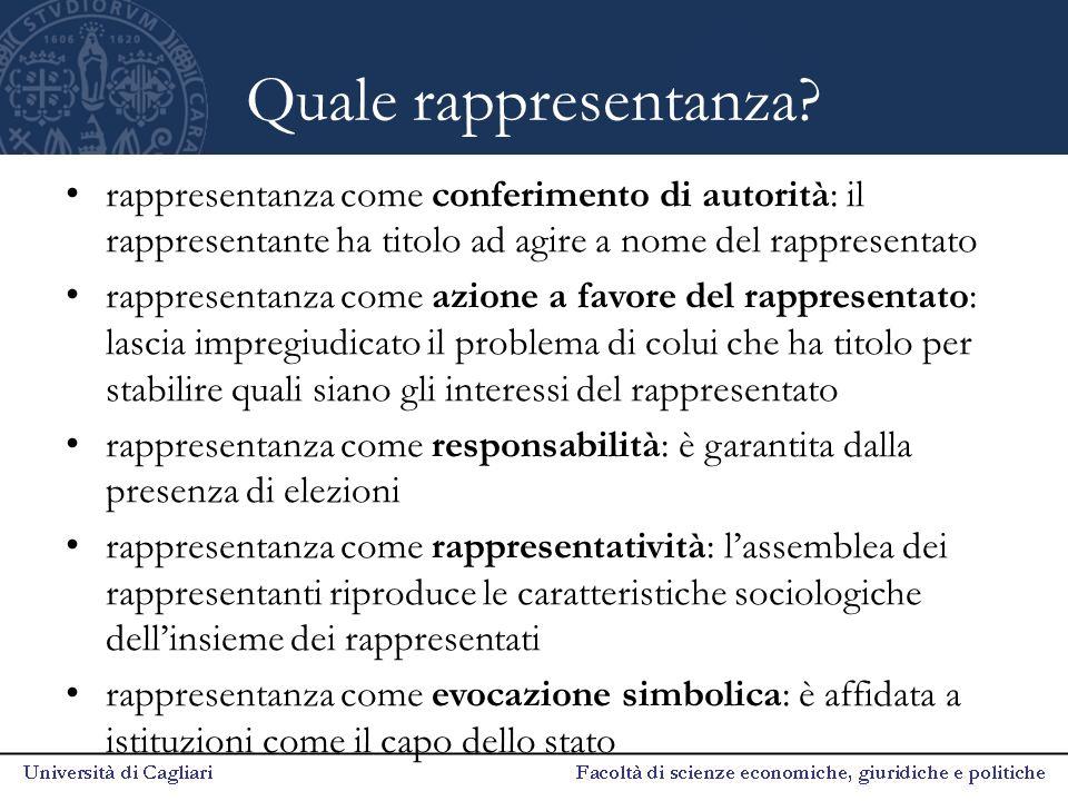 Quale rappresentanza? rappresentanza come conferimento di autorità: il rappresentante ha titolo ad agire a nome del rappresentato rappresentanza come