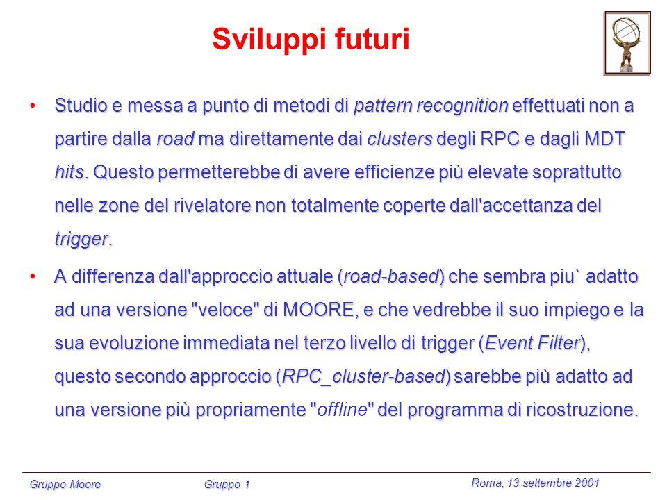 Roma, 13 settembre 2001 Gruppo Moore Gruppo 1 Sviluppi futuri Studio e messa a punto di metodi di pattern recognition effettuati non a partire dalla road ma direttamente dai clusters degli RPC e dagli MDT hits.