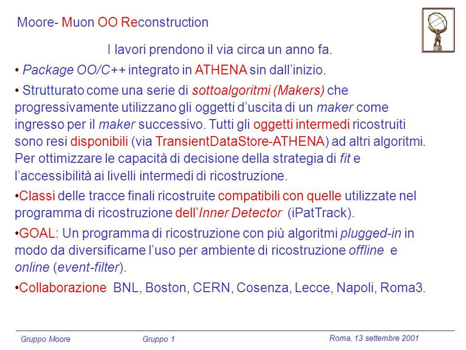 Roma, 13 settembre 2001 Gruppo Moore Gruppo 1 Nel 2001 Parte relativa al tracciamento - si è implementato un fit alla iPatRec e si sta lavorando su un alternativo fit (COBRA- GEANE)Parte relativa al tracciamento - si è implementato un fit alla iPatRec e si sta lavorando su un alternativo fit (COBRA- GEANE) Interfacce grafiche (GraXML, Atlantis).Interfacce grafiche (GraXML, Atlantis).