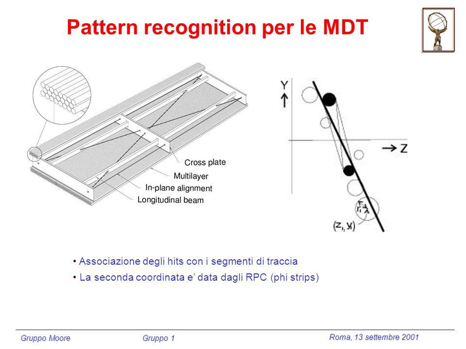 Roma, 13 settembre 2001 Gruppo Moore Gruppo 1 Pattern recognition per le MDT Associazione degli hits con i segmenti di traccia La seconda coordinata e' data dagli RPC (phi strips)
