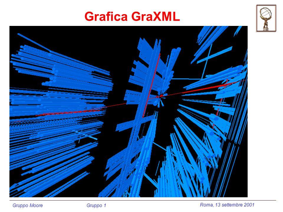 Roma, 13 settembre 2001 Gruppo Moore Gruppo 1 Grafica GraXML