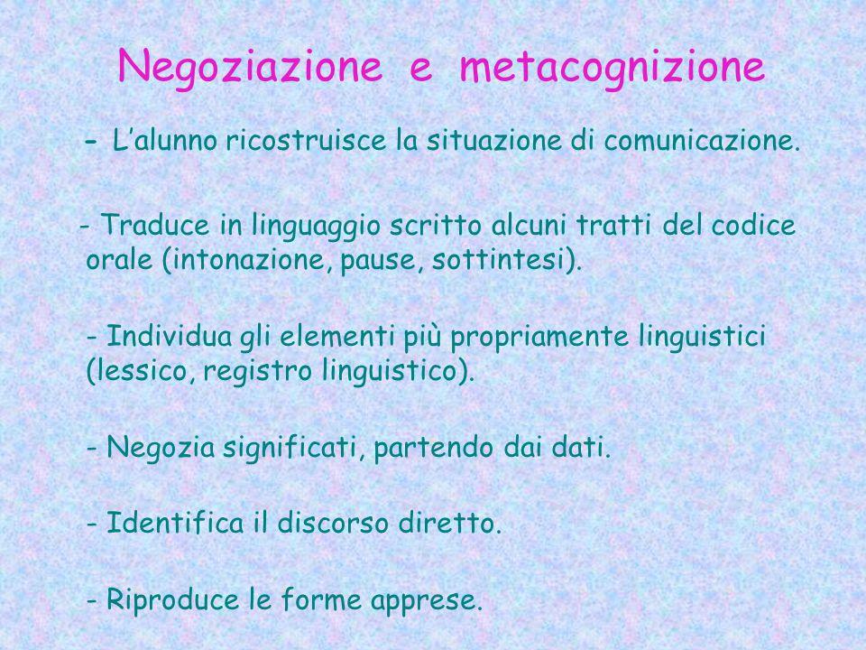 Negoziazione e metacognizione - L'alunno ricostruisce la situazione di comunicazione. - Traduce in linguaggio scritto alcuni tratti del codice orale (