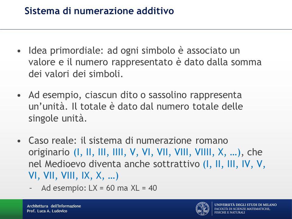 Sistema di numerazione additivo Idea primordiale: ad ogni simbolo è associato un valore e il numero rappresentato è dato dalla somma dei valori dei simboli.