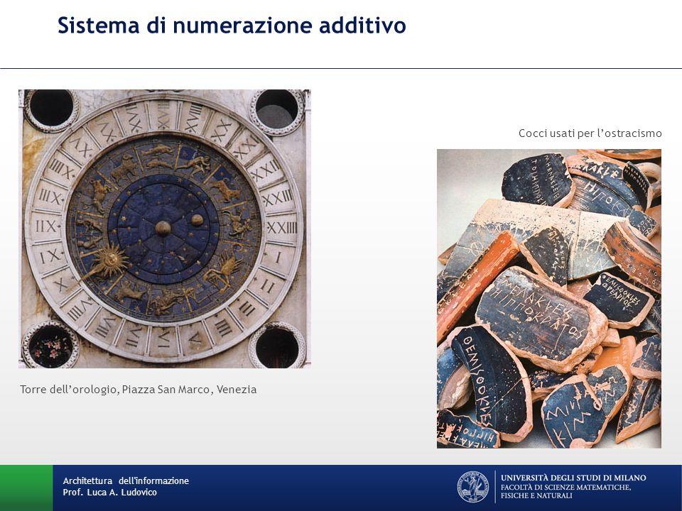 Sistema di numerazione additivo Architettura dell informazione Prof.