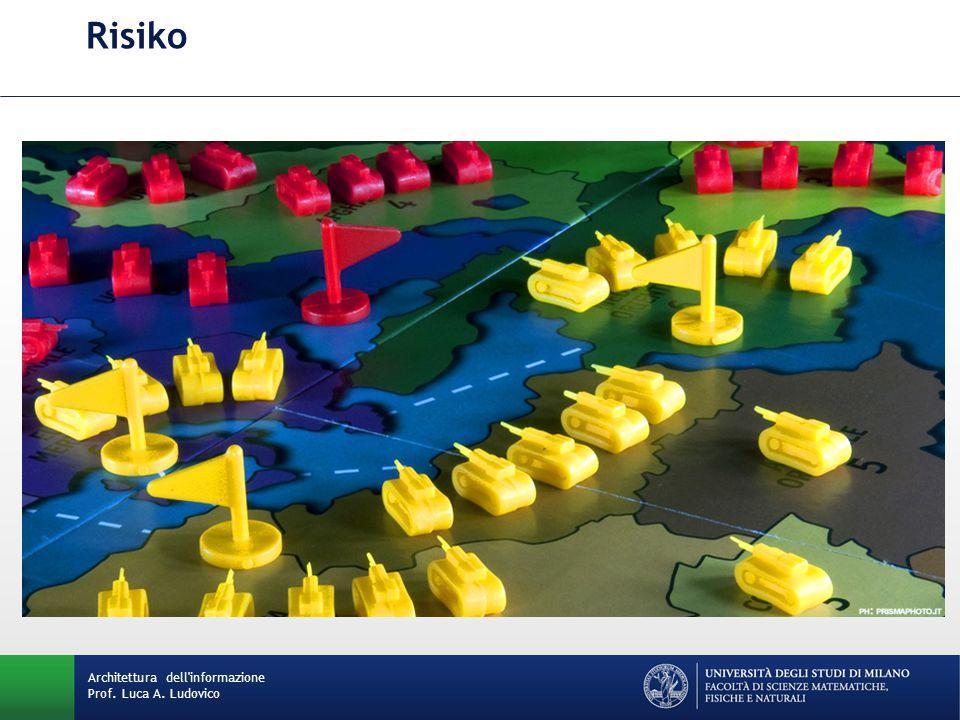 Architettura dell informazione Prof. Luca A. Ludovico Risiko